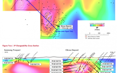 Extensive Untested IP Anomaly Identified at Samnang Prospect Okvau Project, Cambodia