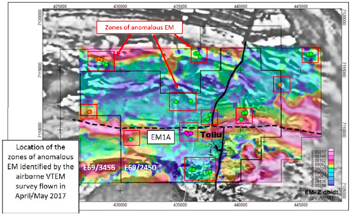 Redstone Resources – All EM targets upgraded following confirmation of sulphides at EM1A