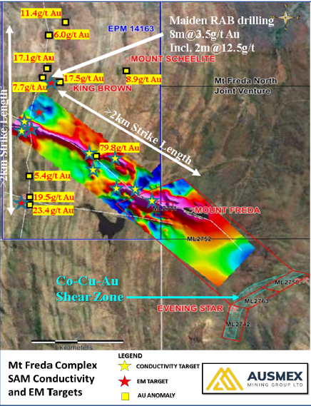 Ausmex Mining Group Ltd announces that the Second SAM Geophysical survey