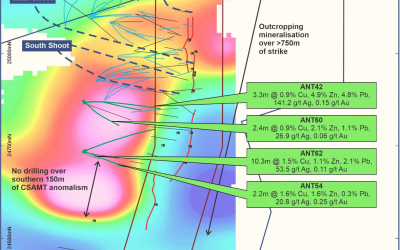 New Zone of Thick Mineralisation Discovered at the Southern End of the Antler Copper Deposit